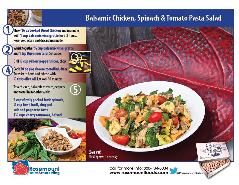 Tutorial card - Balsamic Chicken Salad