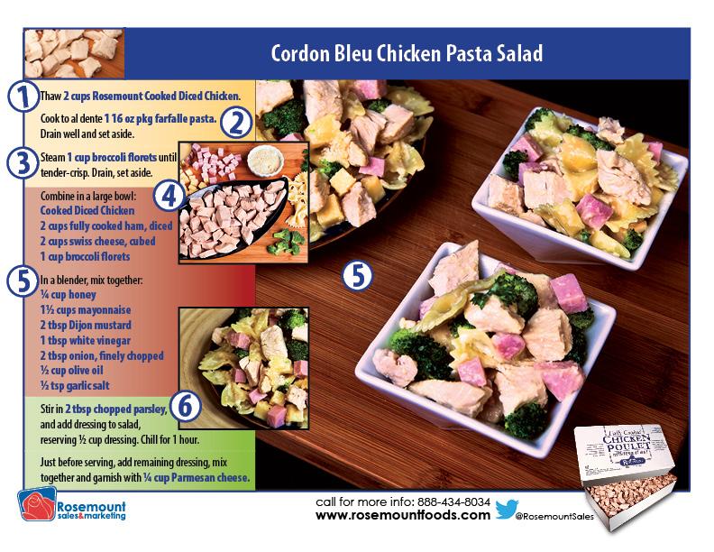 Tutorial card - Cordon Bleu Chicken Salad