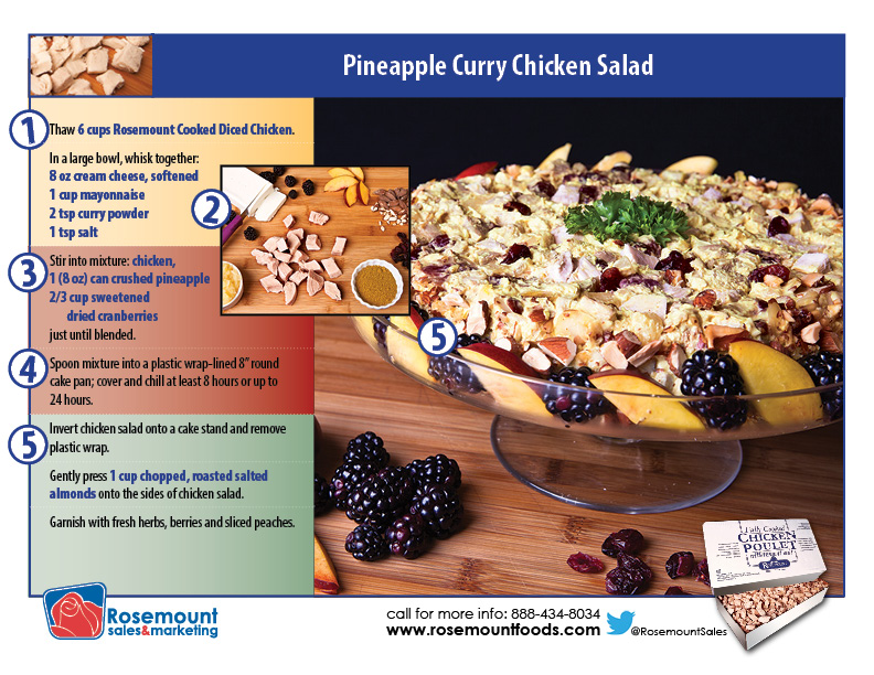 Tutorial card - Pineapple Chicken Salad